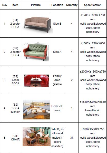 China custom loose furniture factory and manufacturer